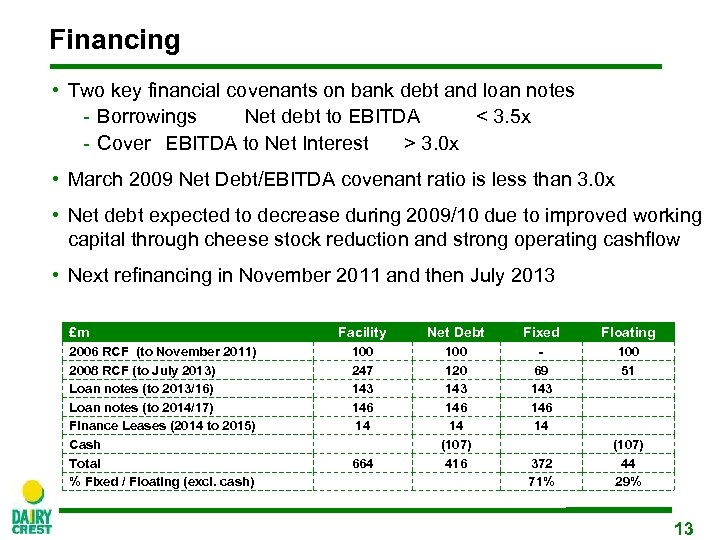 Financing • Two key financial covenants on bank debt and loan notes - Borrowings
