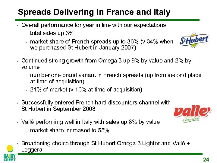 Spreads Delivering in France and Italy • Overall performance for year in line with