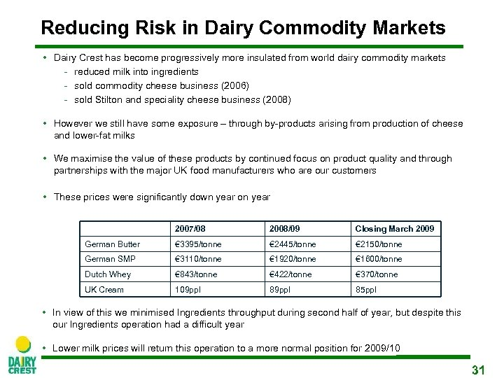 Reducing Risk in Dairy Commodity Markets • Dairy Crest has become progressively more insulated