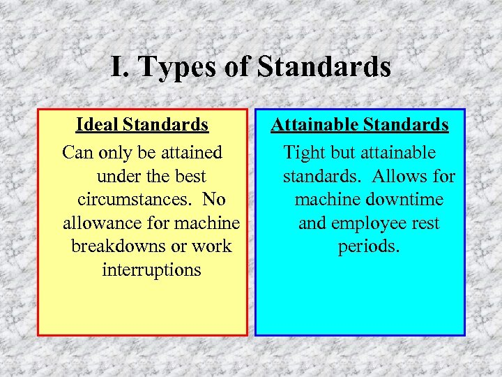 I. Types of Standards Ideal Standards Can only be attained under the best circumstances.