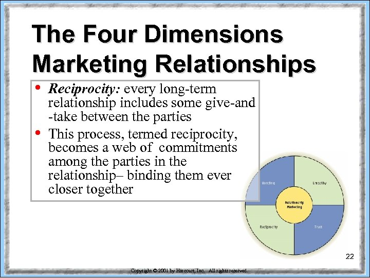 The Four Dimensions Marketing Relationships • • Reciprocity: every long-term relationship includes some give-and