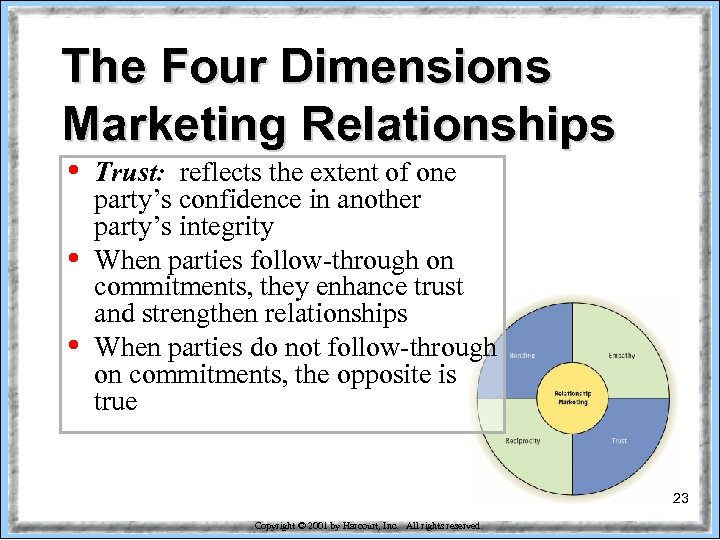 The Four Dimensions Marketing Relationships • • • Trust: reflects the extent of one