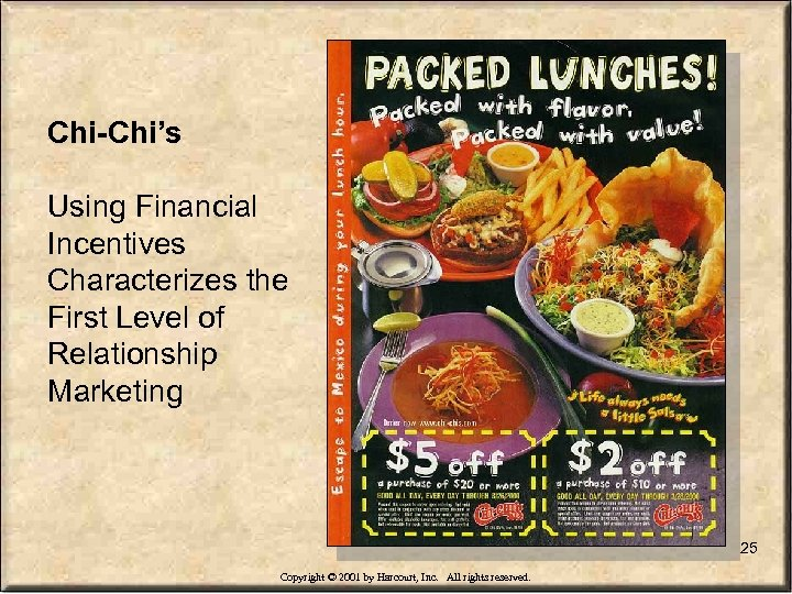 Chi-Chi's Using Financial Incentives Characterizes the First Level of Relationship Marketing 25 Copyright ©