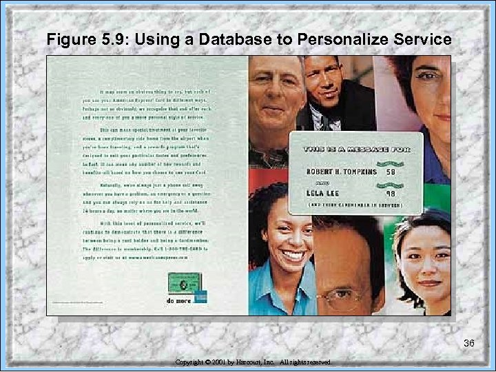 Figure 5. 9: Using a Database to Personalize Service 36 Copyright © 2001 by