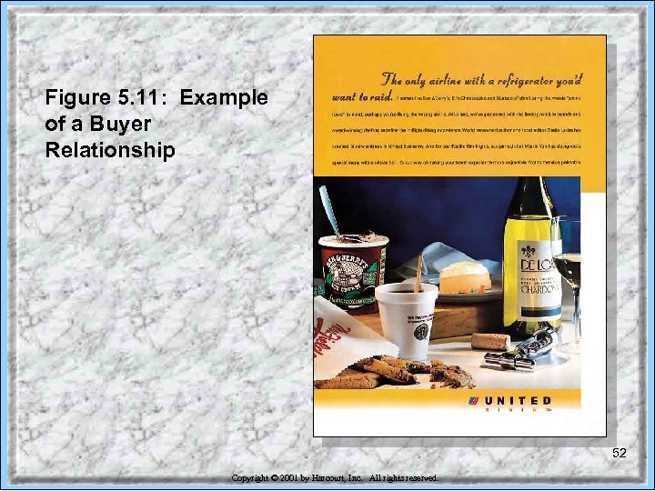 Figure 5. 11: Example of a Buyer Relationship 52 Copyright © 2001 by Harcourt,