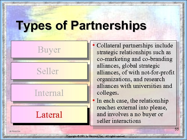 Types of Partnerships Buyer Seller Internal Lateral • Collateral partnerships include strategic relationships such