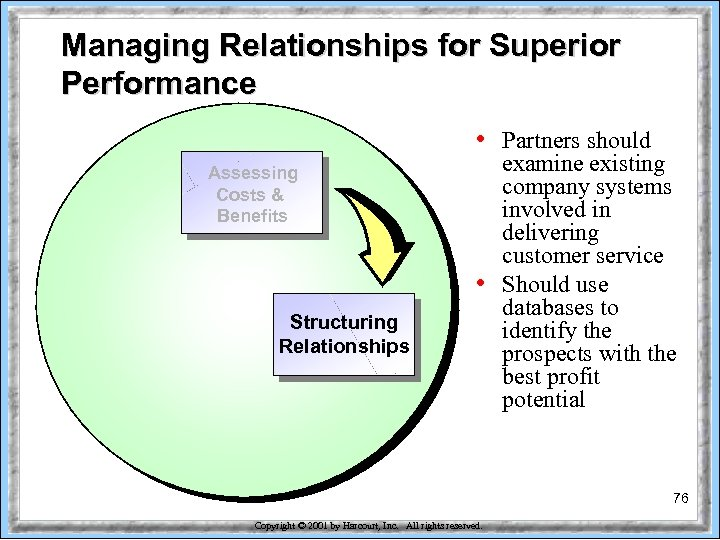 Managing Relationships for Superior Performance • Assessing Costs & Benefits • Structuring Relationships Partners