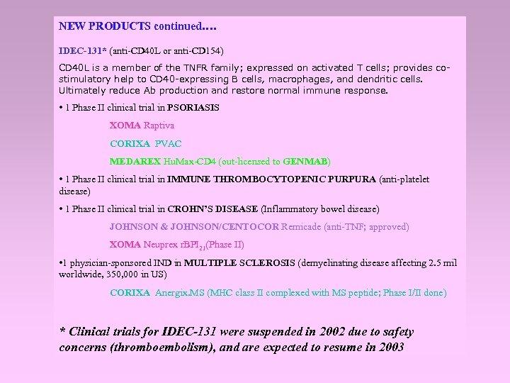 NEW PRODUCTS continued…. IDEC-131* (anti-CD 40 L or anti-CD 154) CD 40 L is