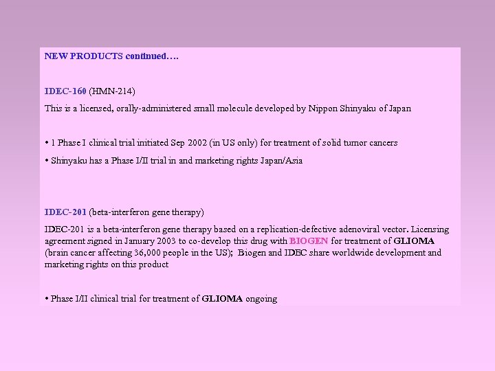 NEW PRODUCTS continued…. IDEC-160 (HMN-214) This is a licensed, orally-administered small molecule developed by