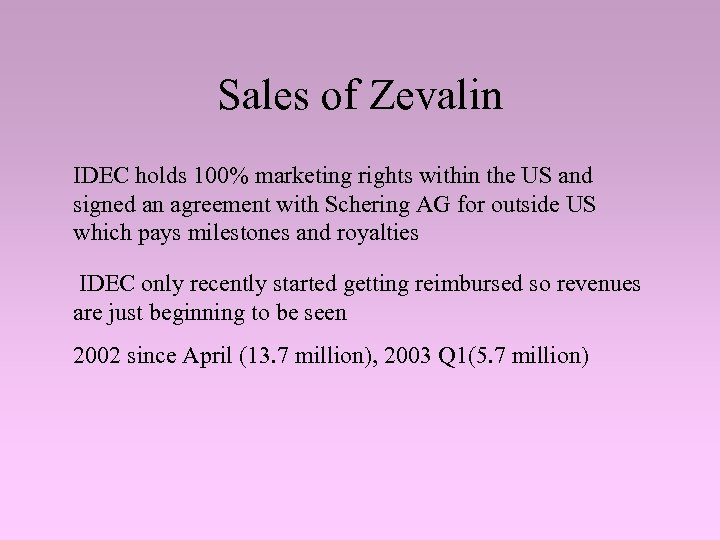 Sales of Zevalin IDEC holds 100% marketing rights within the US and signed an