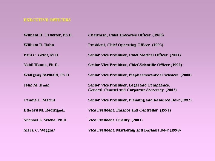 EXECUTIVE OFFICERS William H. Tastetter, Ph. D. Chairman, Chief Executive Officer (1986) William R.