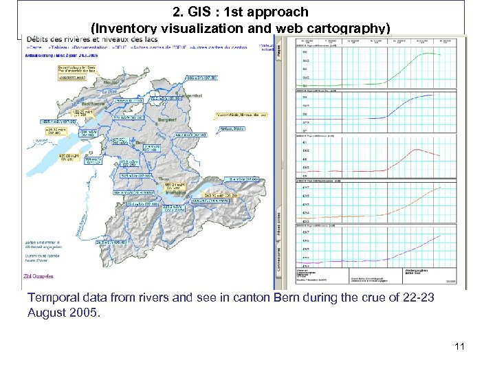 2. GIS : 1 st approach (Inventory visualization and web cartography) Temporal data from