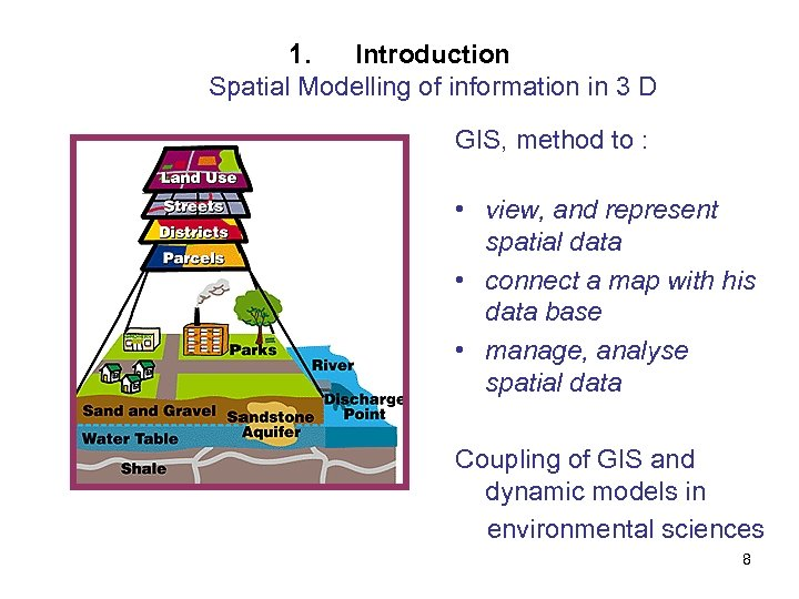 1. Introduction Spatial Modelling of information in 3 D GIS, method to : •