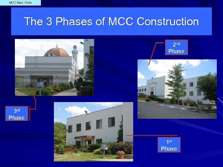 MCC Med. Clinic The 3 Phases of MCC Construction 2 nd Phase 3 rd