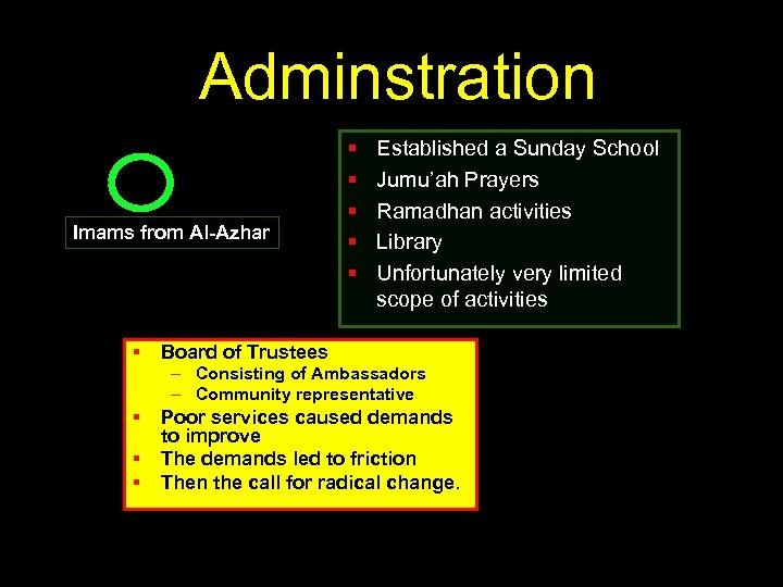 Adminstration Imams from Al-Azhar § § § Established a Sunday School Jumu'ah Prayers Ramadhan