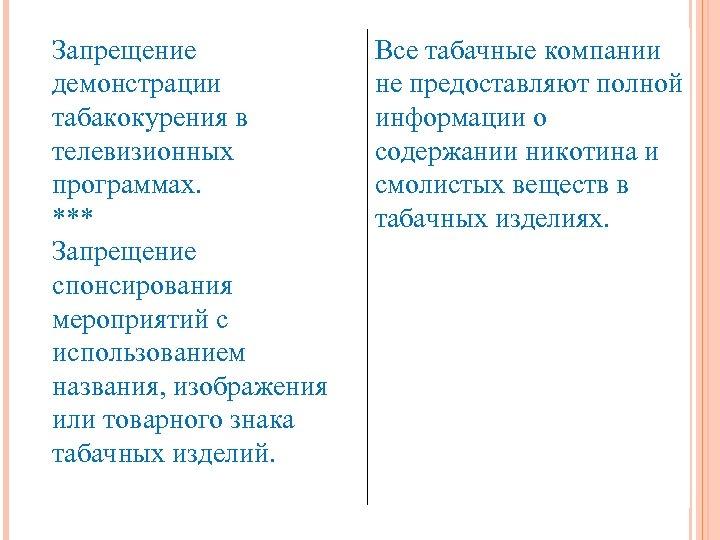 Запрещение демонстрации табакокурения в телевизионных программах. *** Запрещение спонсирования мероприятий с использованием названия, изображения