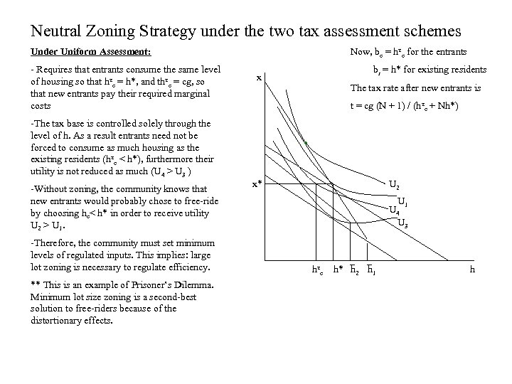 Neutral Zoning Strategy under the two tax assessment schemes Now, be = hze for