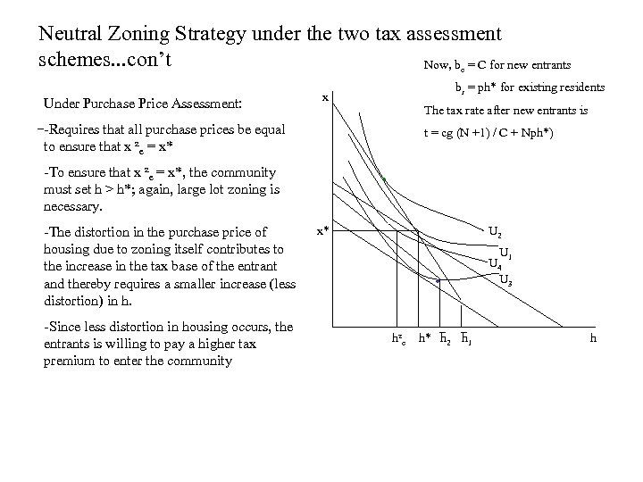 Neutral Zoning Strategy under the two tax assessment schemes. . . con't Now, b