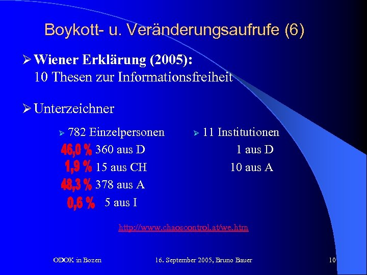 Boykott- u. Veränderungsaufrufe (6) Ø Wiener Erklärung (2005): 10 Thesen zur Informationsfreiheit Ø Unterzeichner