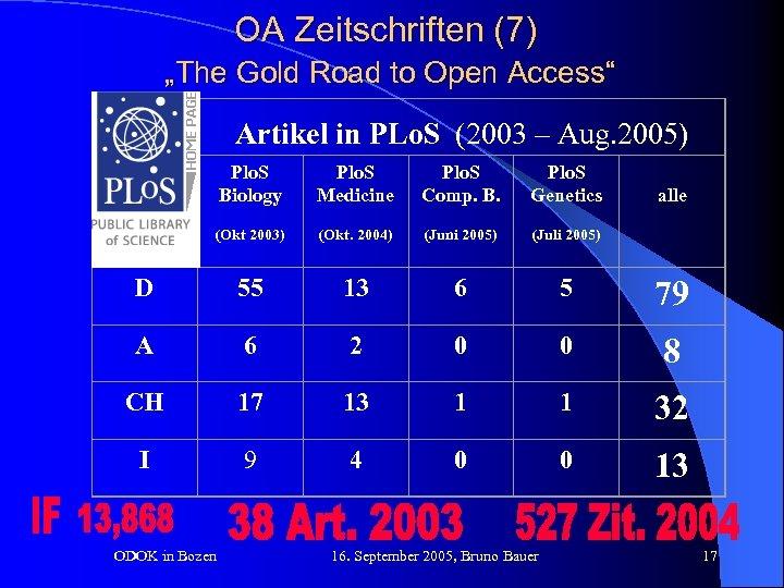 """OA Zeitschriften (7) """"The Gold Road to Open Access"""" Artikel in PLo. S (2003"""