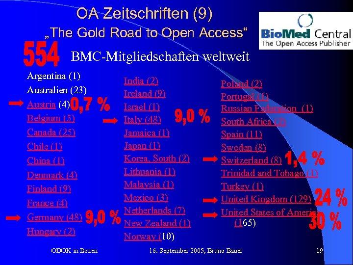 "OA Zeitschriften (9) ""The Gold Road to Open Access"" BMC-Mitgliedschaften weltweit Argentina (1) Australien"