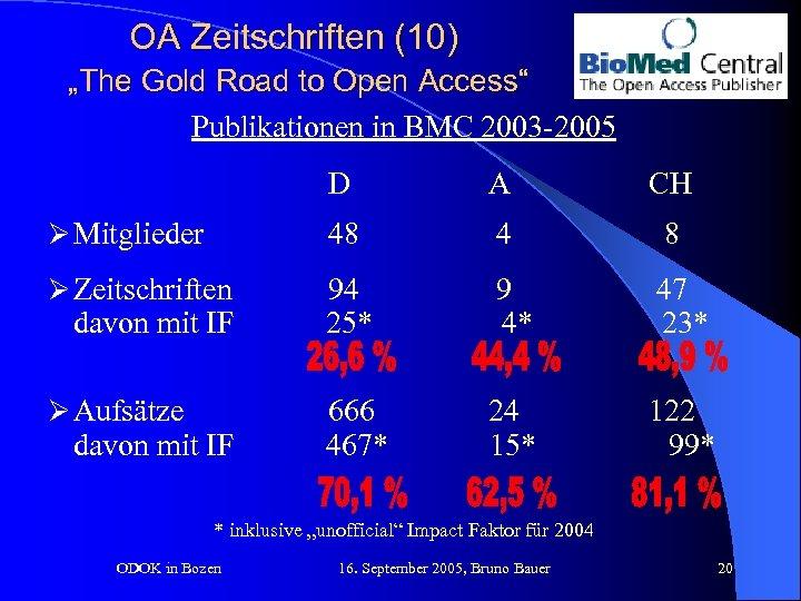 "OA Zeitschriften (10) ""The Gold Road to Open Access"" Publikationen in BMC 2003 -2005"