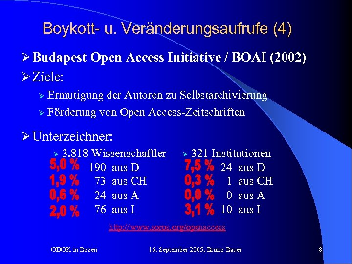 Boykott- u. Veränderungsaufrufe (4) Ø Budapest Open Access Initiative / BOAI (2002) Ø Ziele: