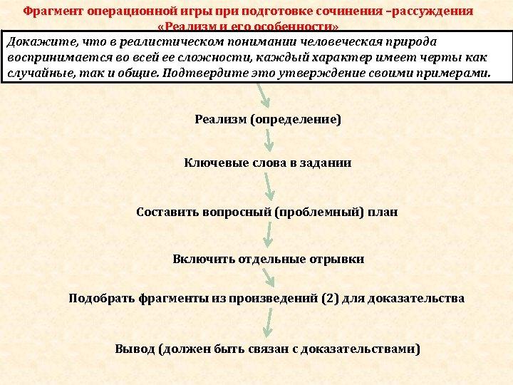Фрагмент операционной игры при подготовке сочинения –рассуждения «Реализм и его особенности» Докажите, что в