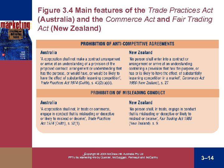 Figure 3. 4 Main features of the Trade Practices Act (Australia) and the Commerce