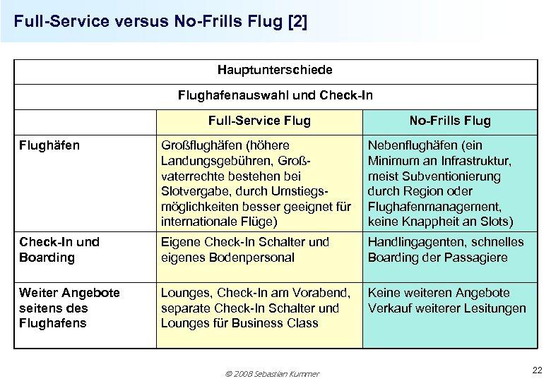 Full-Service versus No-Frills Flug [2] Hauptunterschiede Flughafenauswahl und Check-In Full-Service Flug No-Frills Flughäfen Großflughäfen