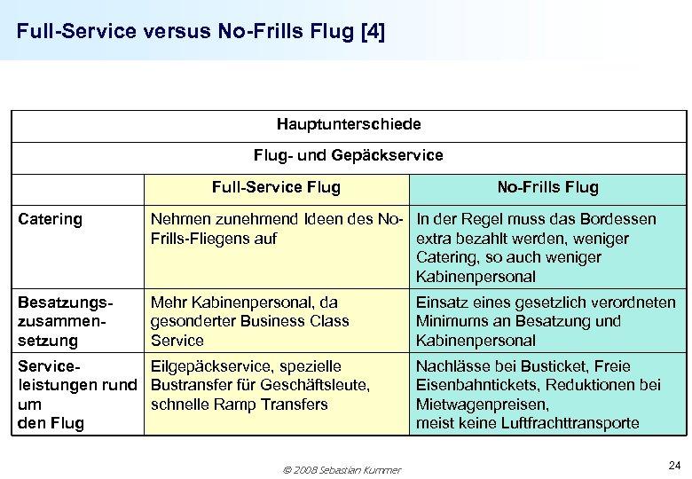 Full-Service versus No-Frills Flug [4] Hauptunterschiede Flug- und Gepäckservice Full-Service Flug No-Frills Flug Catering