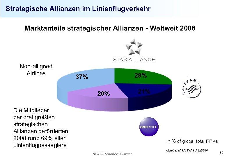 Strategische Allianzen im Linienflugverkehr Marktanteile strategischer Allianzen - Weltweit 2008 Non-alligned Airlines Die Mitglieder