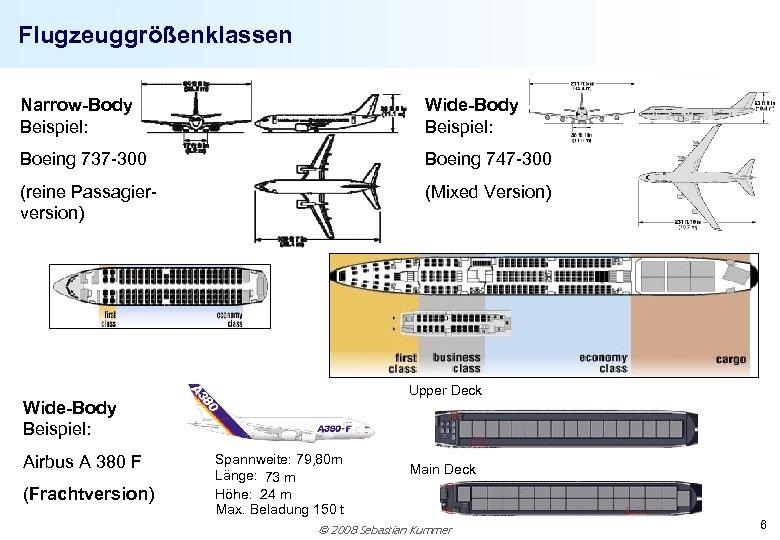 Flugzeuggrößenklassen Narrow-Body Beispiel: Wide-Body Beispiel: Boeing 737 -300 Boeing 747 -300 (reine Passagierversion) (Mixed
