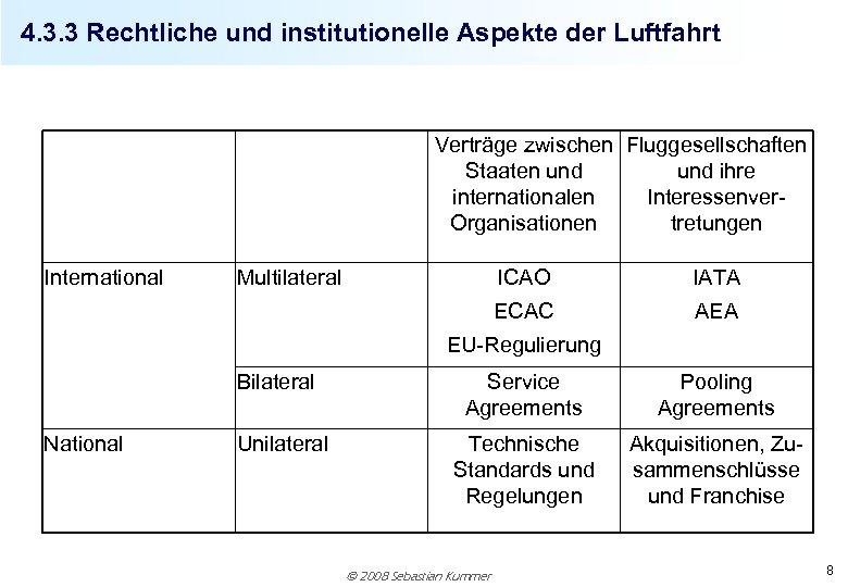 4. 3. 3 Rechtliche und institutionelle Aspekte der Luftfahrt Verträge zwischen Fluggesellschaften Staaten und