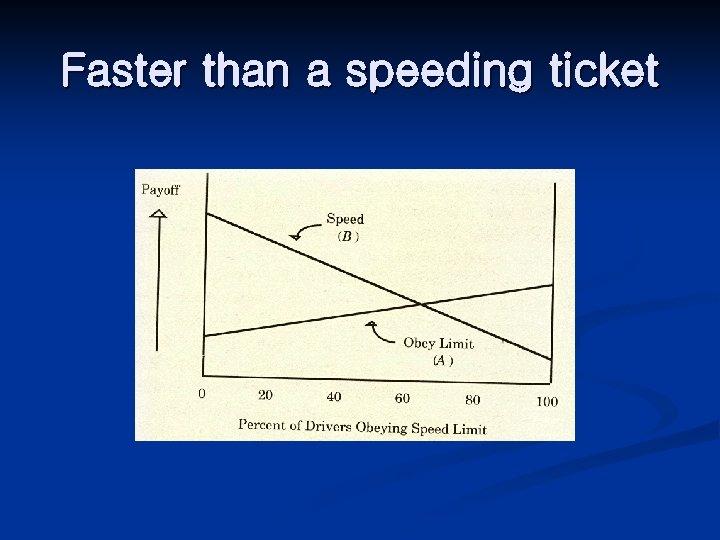 Faster than a speeding ticket