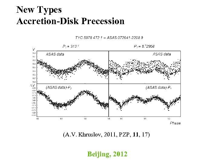 New Types Accretion-Disk Precession (A. V. Khruslov, 2011, PZP, 11, 17) Beijing, 2012