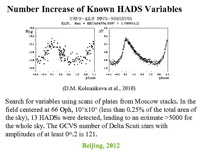 Number Increase of Known HADS Variables (D. M. Kolesnikova et al. , 2010) Search