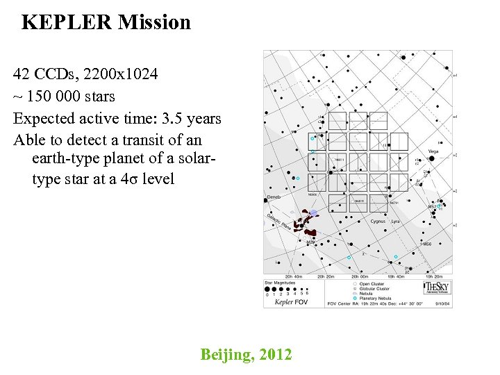 KEPLER Mission 42 CCDs, 2200 х1024 ~ 150 000 stars Expected active time: 3.