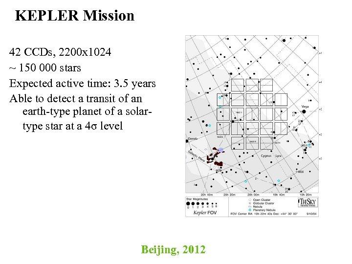 KEPLER Mission 42 CCDs, 2200 х1024 ~ 150 000 stars Expected active time: 3.