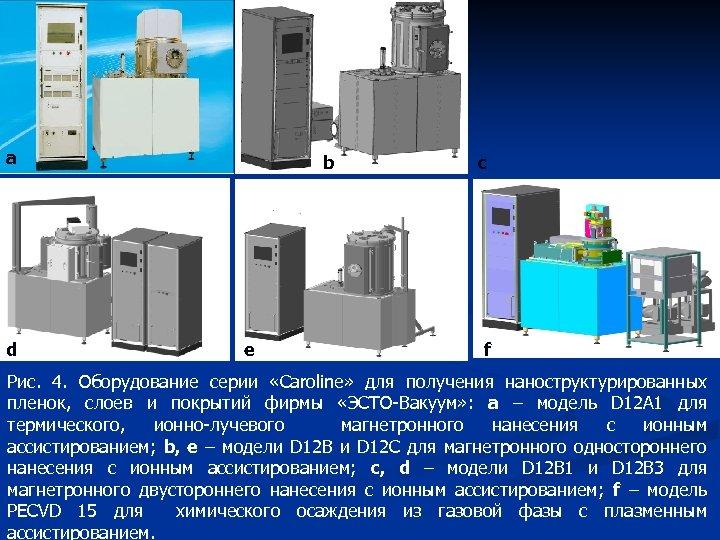 а d b e c f Рис. 4. Оборудование серии «Caroline» для получения наноструктурированных