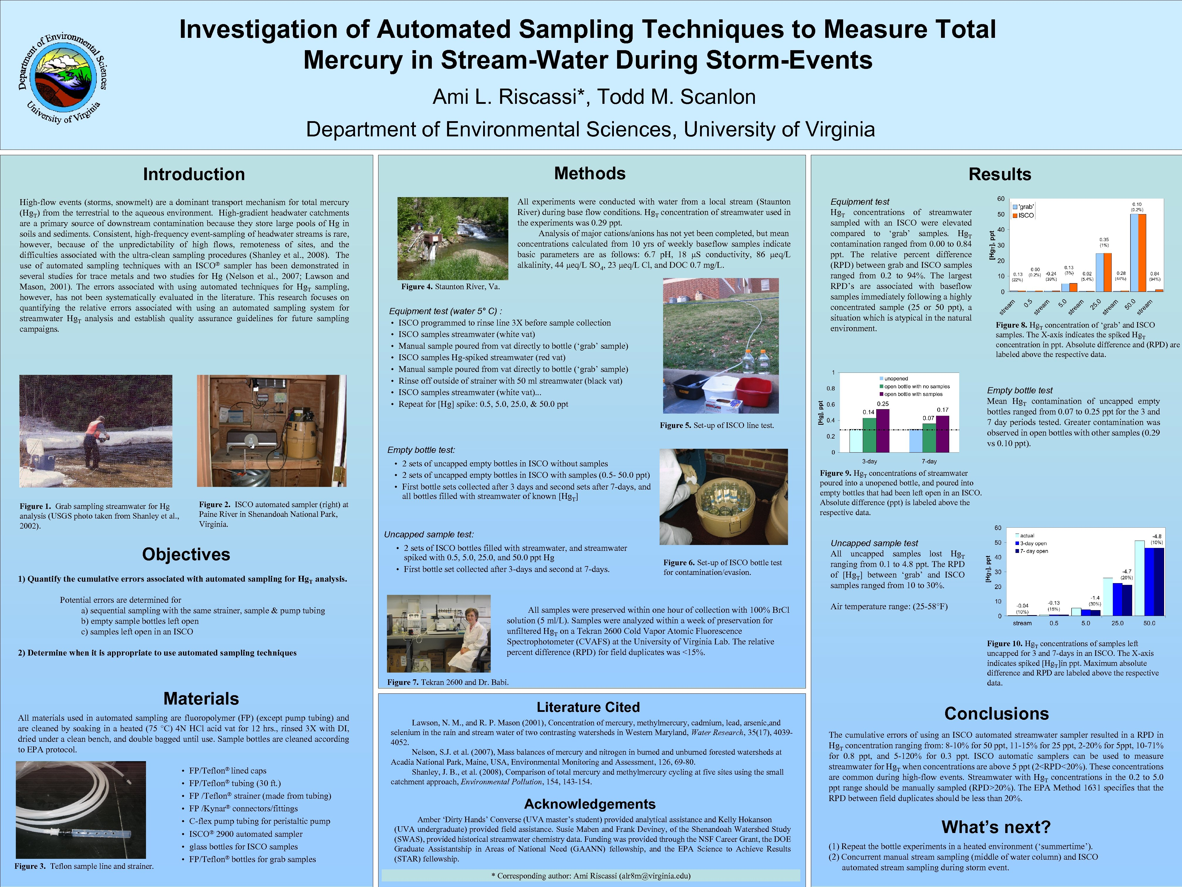 Investigation of Automated Sampling Techniques to Measure Total Mercury in Stream-Water During Storm-Events Ami