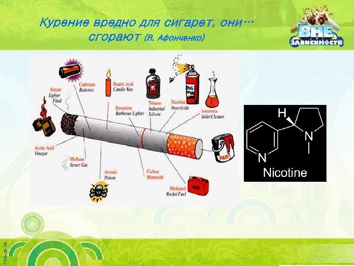 Курение вредно для сигарет, они… сгорают (В. Афонченко)