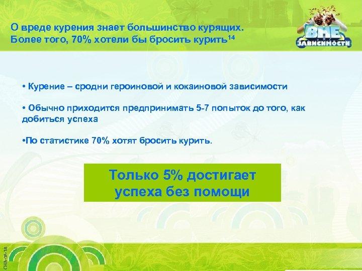 О вреде курения знает большинство курящих. Более того, 70% хотели бы бросить курить14 •