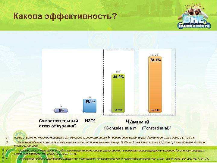 Какова эффективность? Самостоятельный отказ от курения 2 НЗТ 3 Чампикс (Gonzales et al)4 (Tonstad