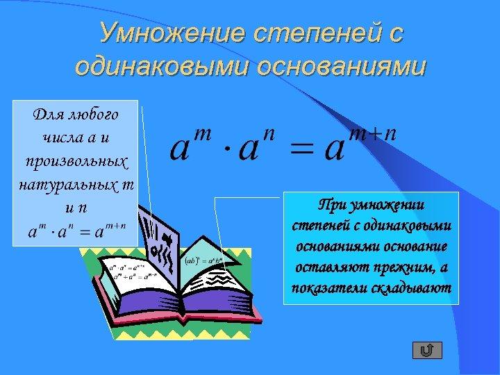 Умножение степеней с одинаковыми основаниями Для любого числа a и произвольных натуральных m иn