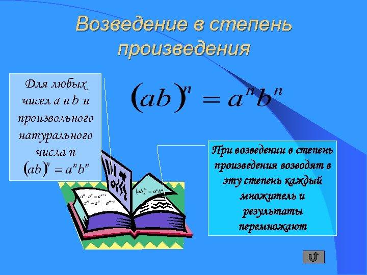 Возведение в степень произведения Для любых чисел a и b и произвольного натурального числа