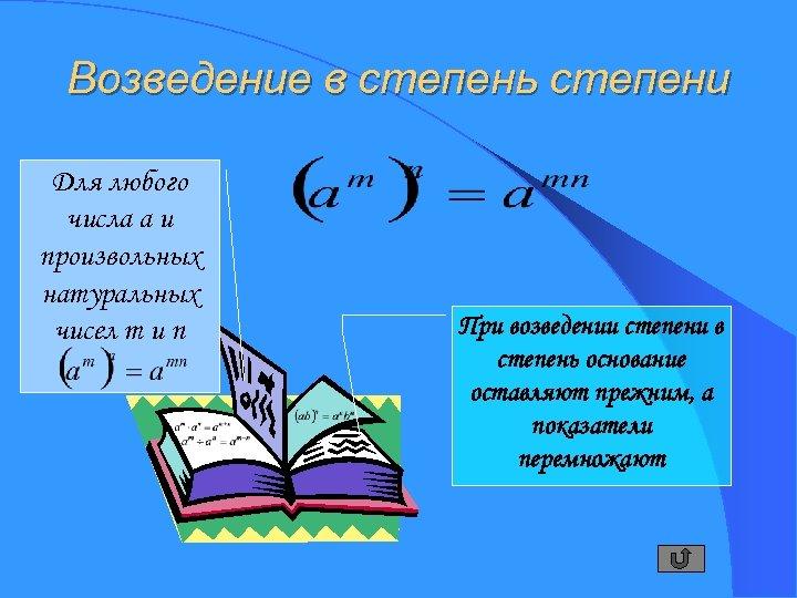 Возведение в степень степени Для любого числа a и произвольных натуральных чисел m и