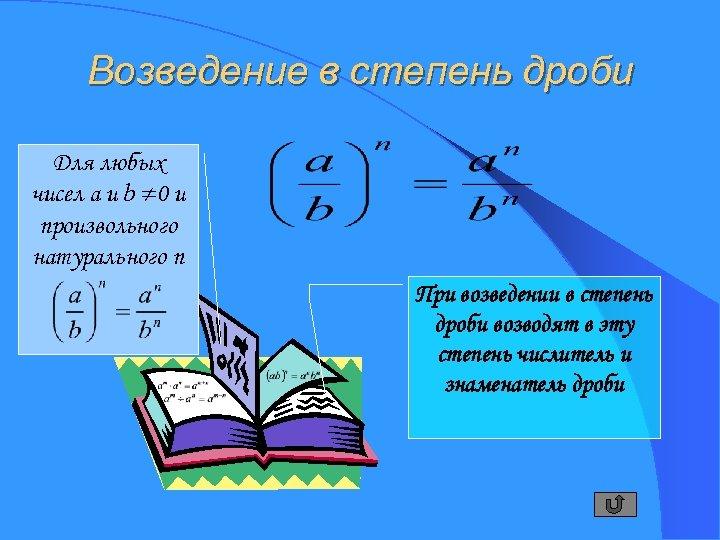 Возведение в степень дроби Для любых чисел a и b 0 и произвольного натурального