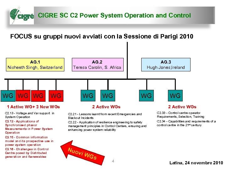 CIGRE SC C 2 Power System Operation and Control FOCUS su gruppi nuovi