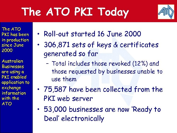 The ATO PKI Today The ATO PKI has been in production since June 2000